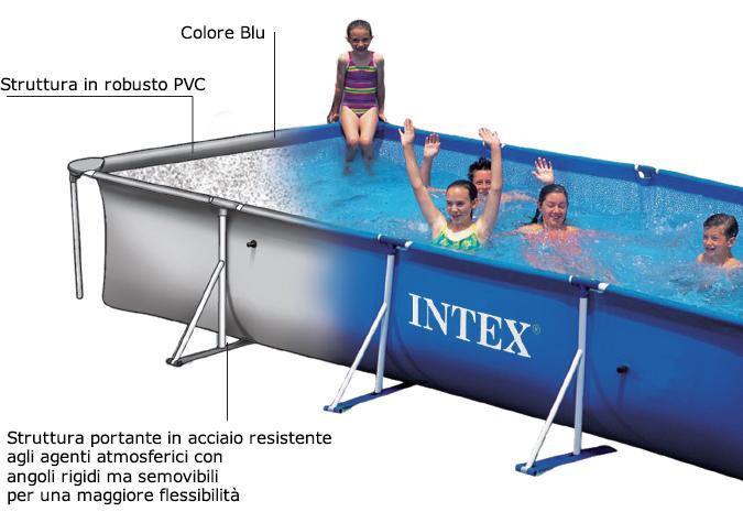 Piscine fuori terra intex metal frame rettangolari piscina fuori terra guida all 39 acquisto a - Piscine fuori terra rettangolari ...