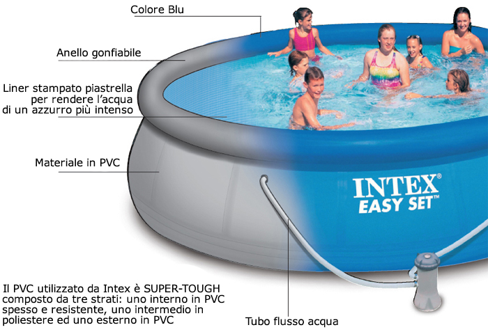 intex-easy-set-img6(2)