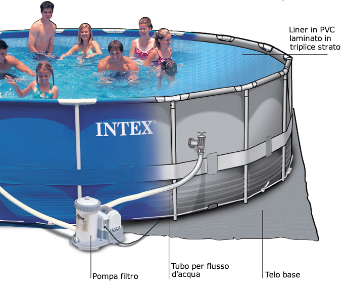 Piscine fuori terra intex metal frame rotonde piscina for Prezzi piscine intex