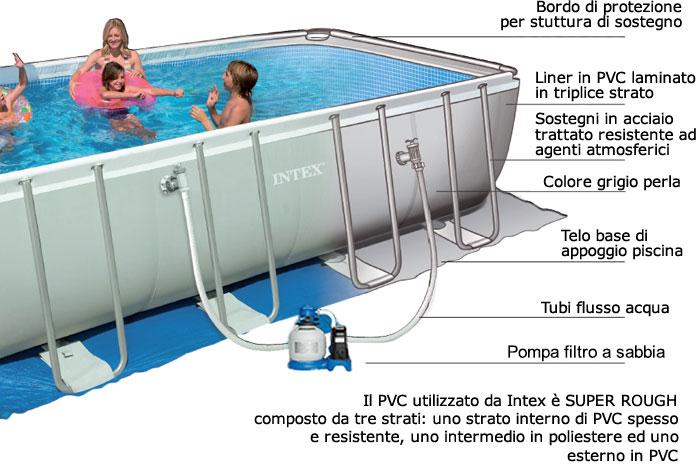 Piscine fuori terra intex ultra frame rettangolari for Coperture invernali per piscine fuori terra intex