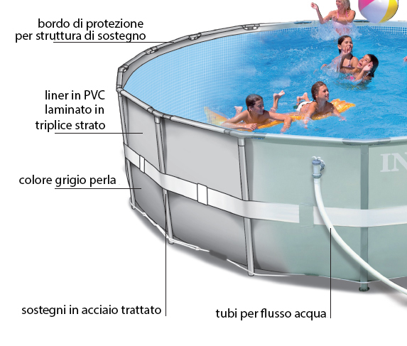 Piscine fuori terra intex ultra frame rotonde piscina for Prezzi piscine intex