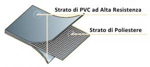 Pvc3strati1
